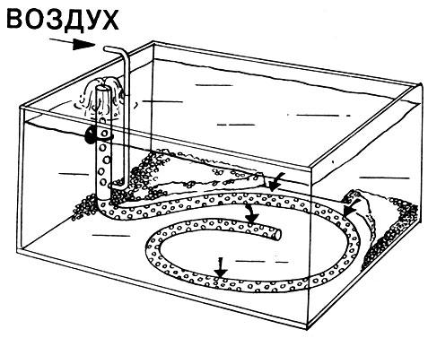 Фильтр для аквариума выносной